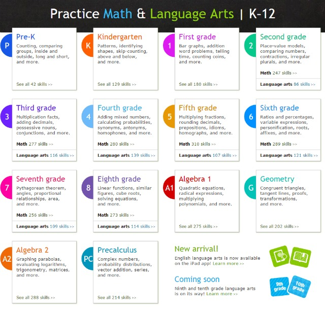 IXL Math and English Online math and language arts practice