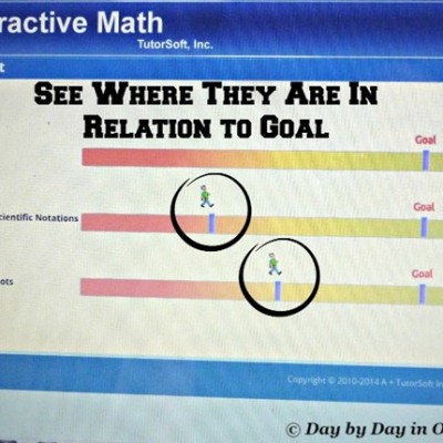 Close Learning Gaps in Math for Your Child