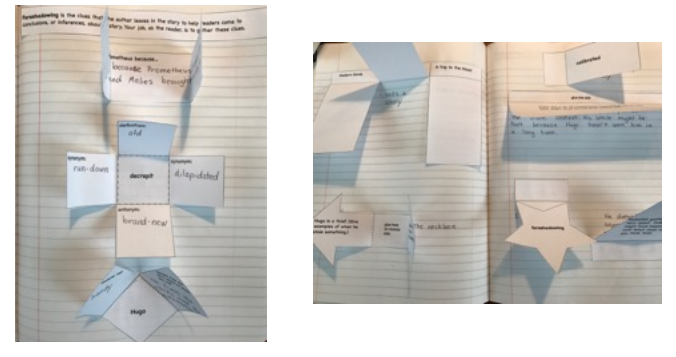 Interactive Notebook Pages from Home School Navigator