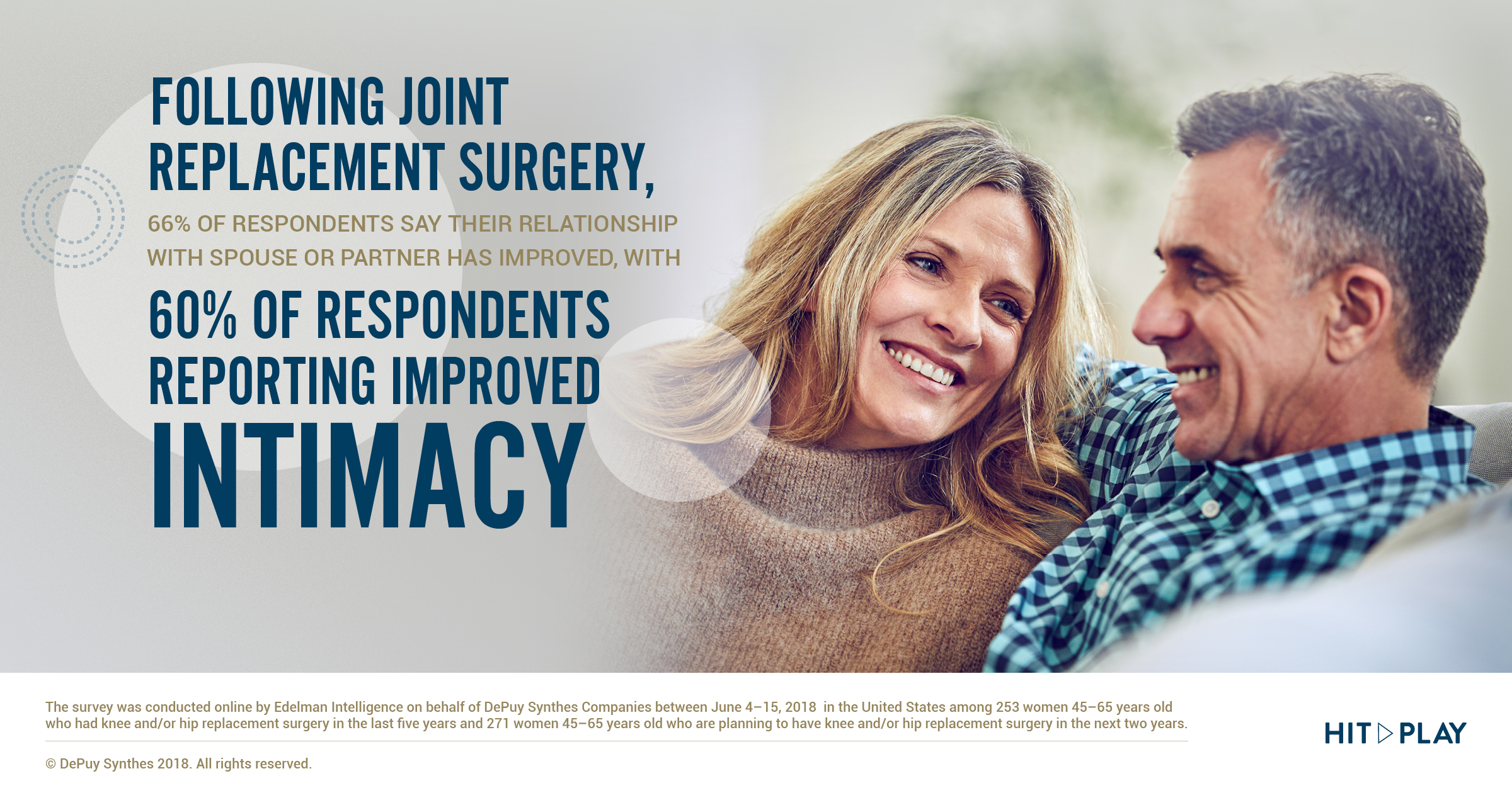 Intimacy Improved for many who have had joint replacement surgery for pain issues.