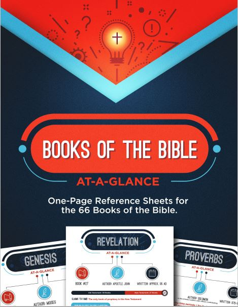 Books of the Bible at a Glance from Teach Sunday School